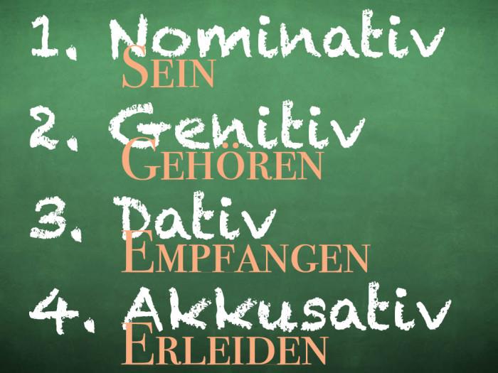 Kasus Nominativ Genitiv Schultafel